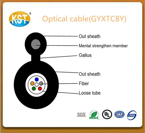 Optical cable/2-24 cores Figure 8 self-supporting central cable(GYXTC8Y)
