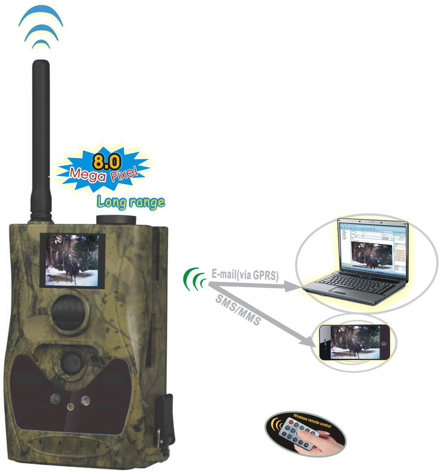 MMS&GPRS 8mp hunting camera with black OPS