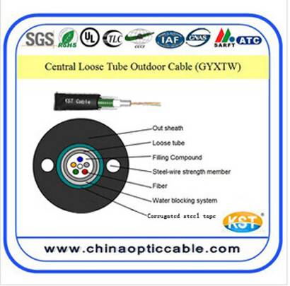 Central Loose Tube Outdoor Cable