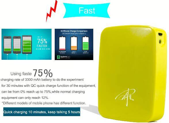 CE,ROHS,FCC Approved mobile phone usb travel charger super fast portable mobile phone charger 10400m