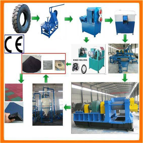 New designed and high-tech tire recycling machine