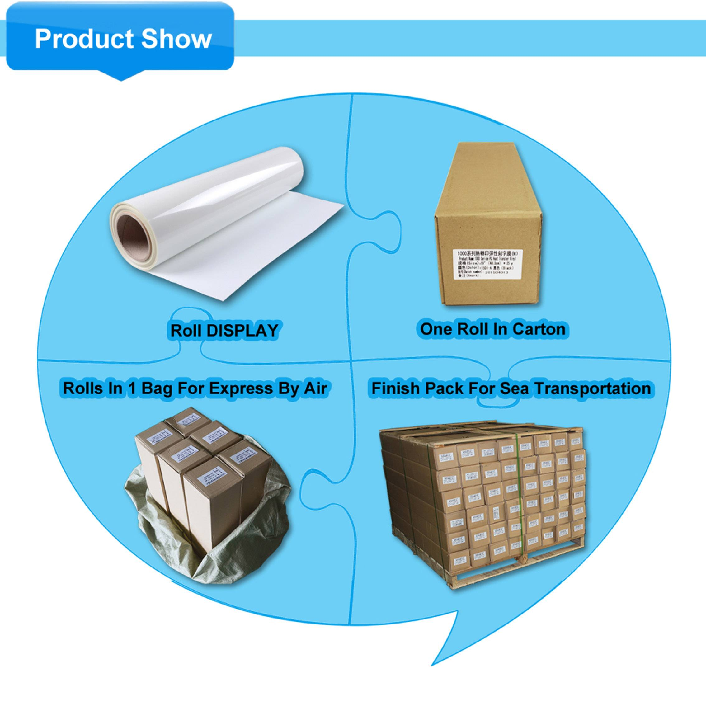 China Kenteer Flex PU Wholesale heat transfer vinyl/heat transfer film for basketball uniform