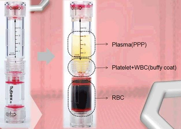 PRP EASY KIT FOR SKIN CARE