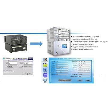 seamless switching,IP streaming,professional HDMI matrix switch 9X9