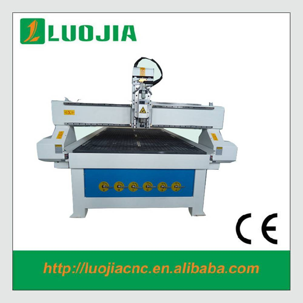 Biggest manufacturer in China cnc wood carving machine with best price