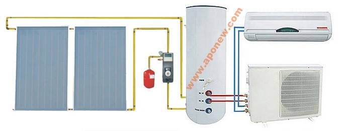 Double Solar Air Conditioner and Water Heater Systems with Heat Pump