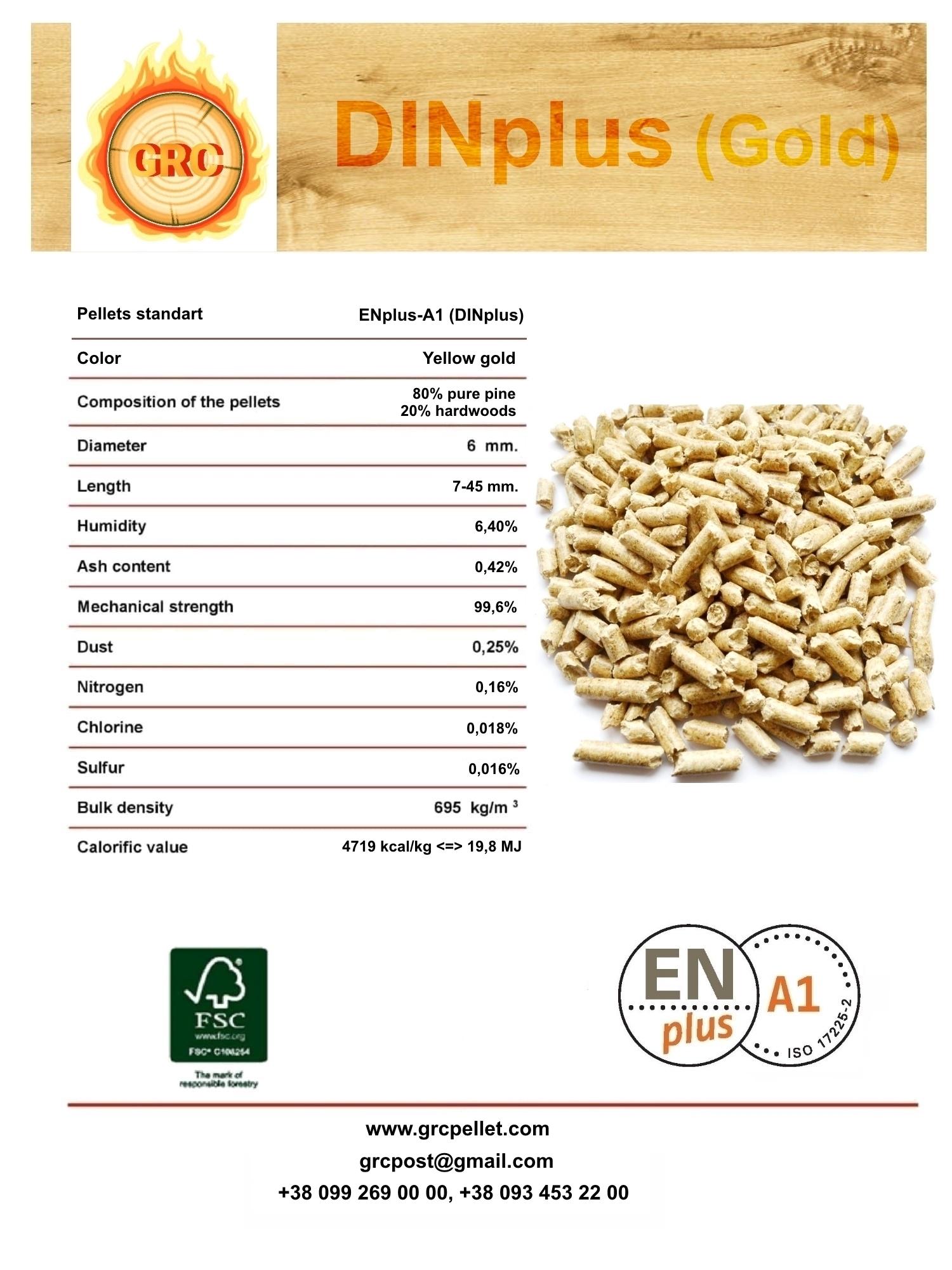 DINplus Gold, Ash-0,42%