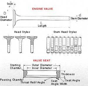 valve guide(Komatsu)