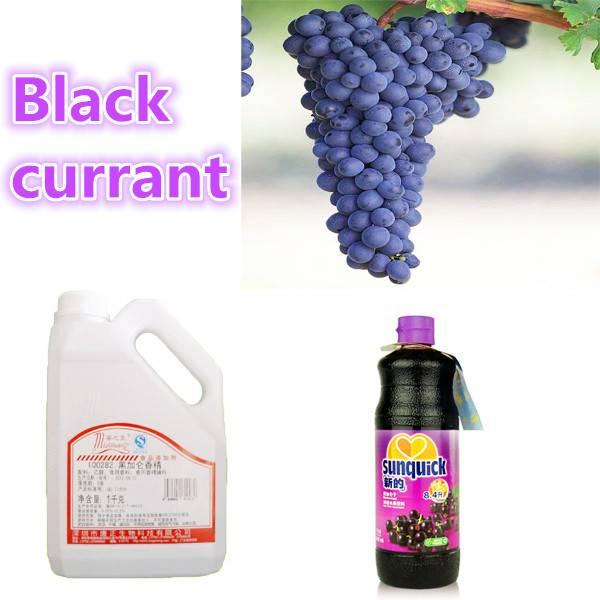 black current flavour