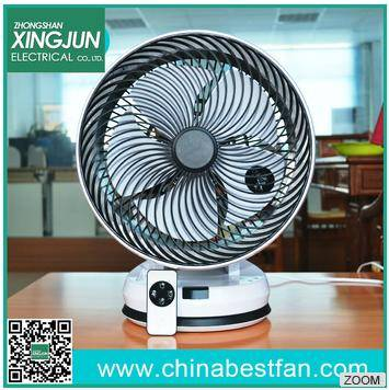 Electric fans, air circulation fan ,new launch Mast mini air circulation fan
