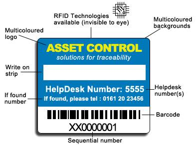 Asset Labels