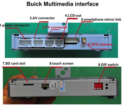 BUICK  ENCORE MULTIMEDIA INTERFACE