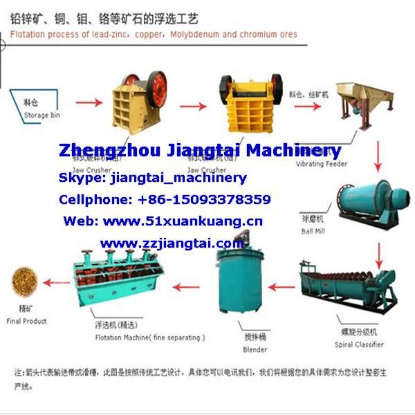 ore dressing equipment for gold, copper, zinc, etc