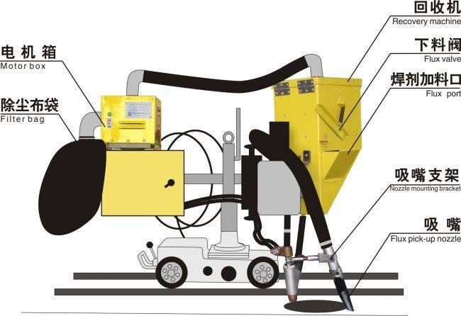 Welding Tractor Flux Recovery Machine