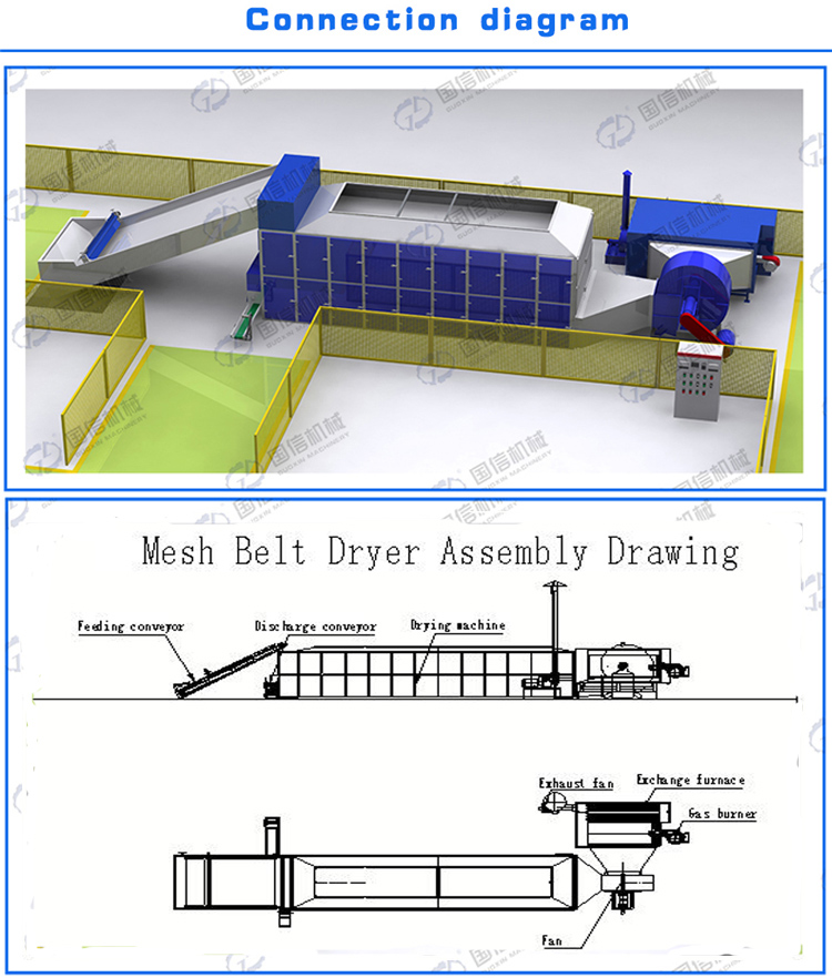 Structure And Work Process of Red Chili Dryer Machine