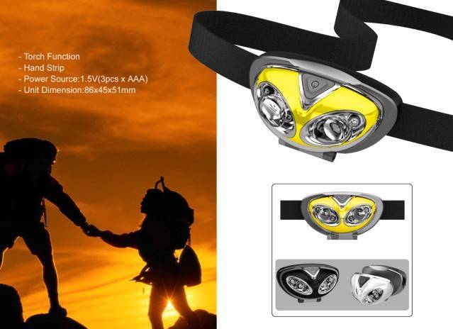 Adjustable led headlight with waring flash light