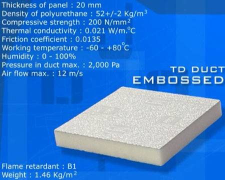 PU Pre-insulated Duct Panel with Coating and Glue
