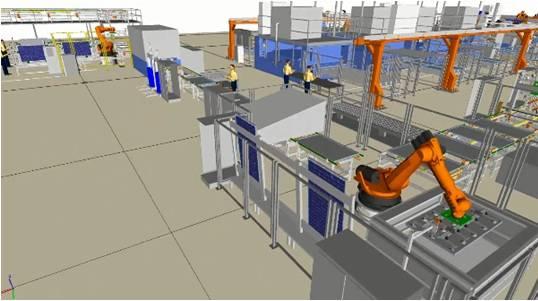 Industrial Robot Integration Platform