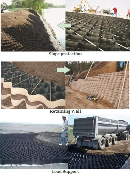 Smooth or textured Plastic HDPE Geocell Perforated Cells for Replenishing Earth and Gravels