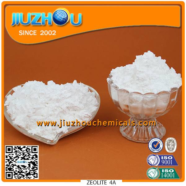 Zeolite 4A in China