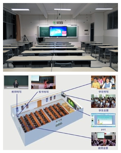 Multimedia Digital Classroom with Video Record Systems