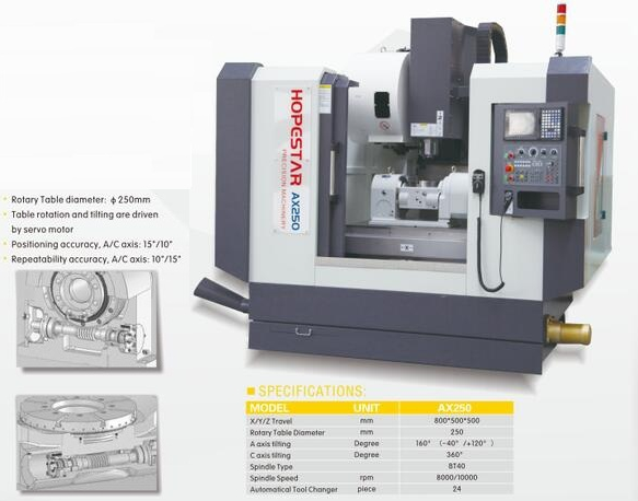 AX series 5 axis types of cnc machining center