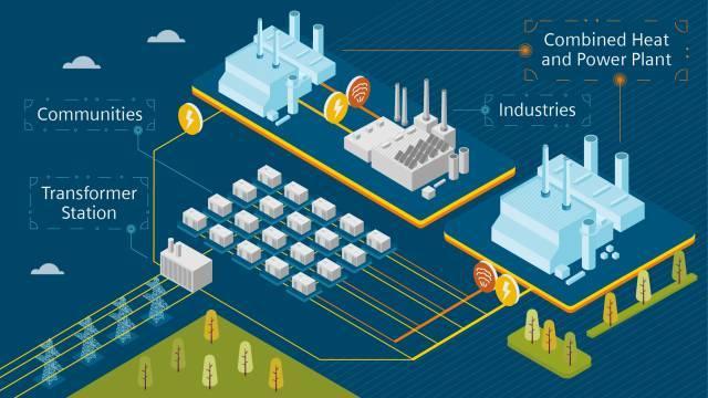 biomass gasification power