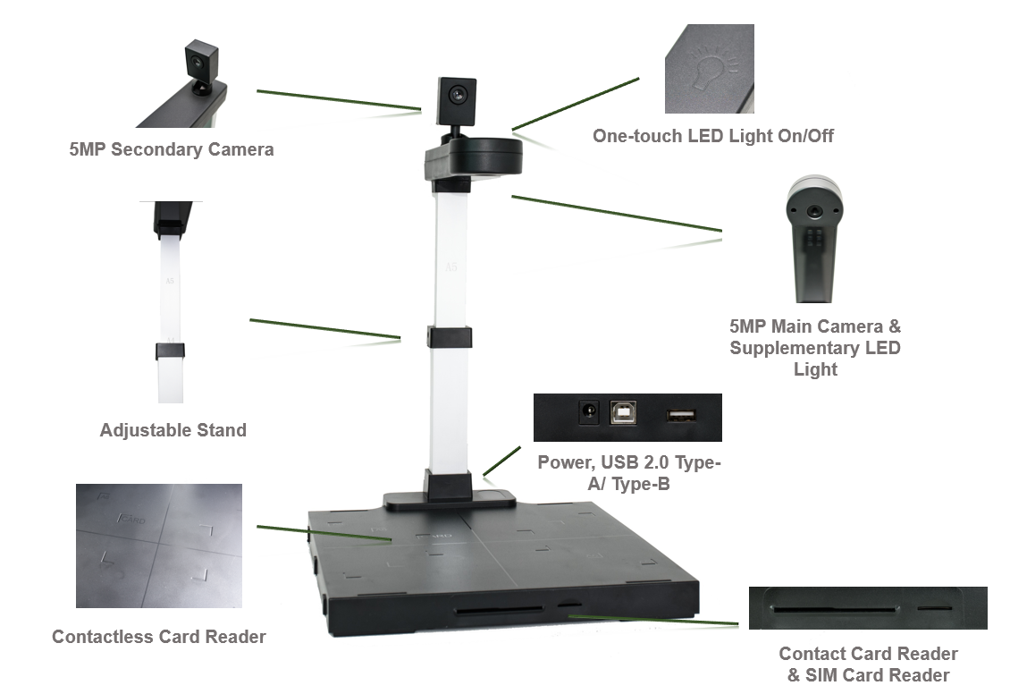 High speed scanner for paperless office
