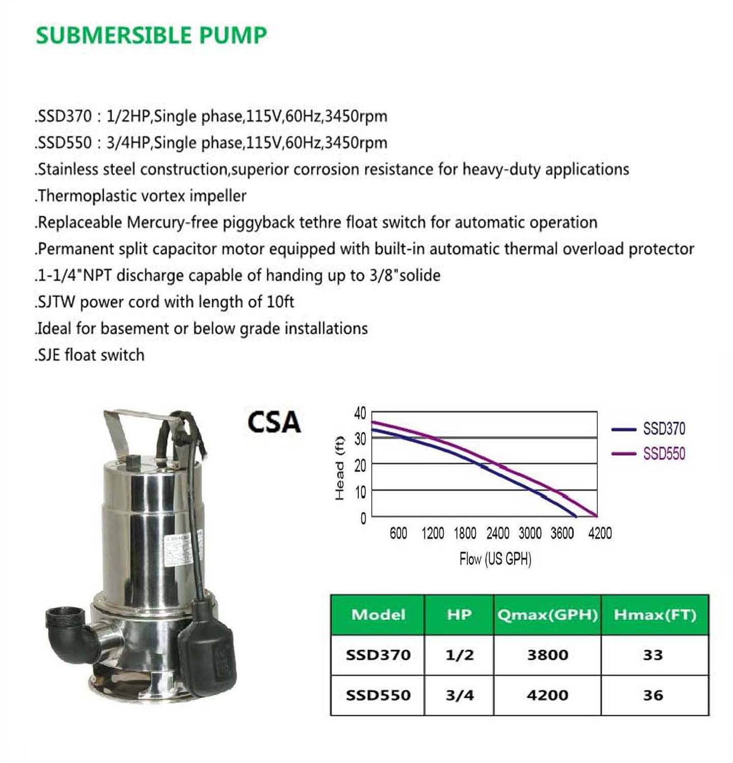 SUBMERSIBLE PUMP SSD370 SSD550