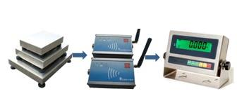 AD-DA wireless box(from loadcell to indicator)