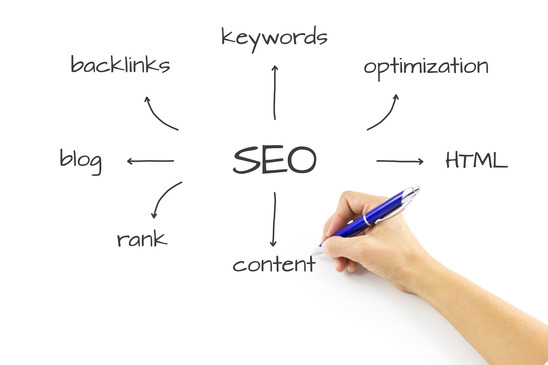 SEO Services: Price - Rs. 3000/month