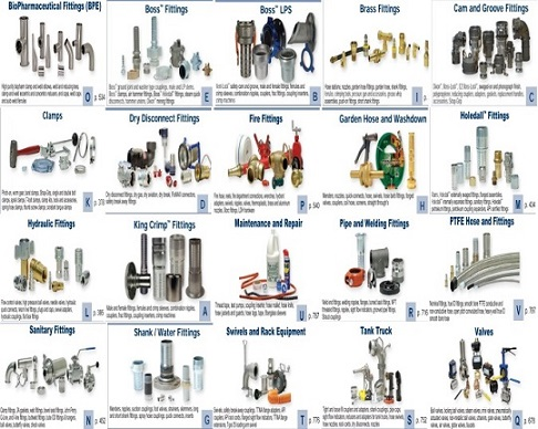 Industrial Hose Joint Fittings