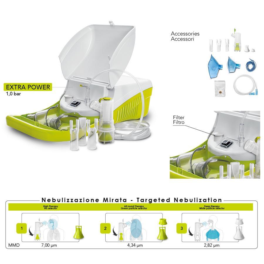 Piston Nebulizer Meganeb Plus