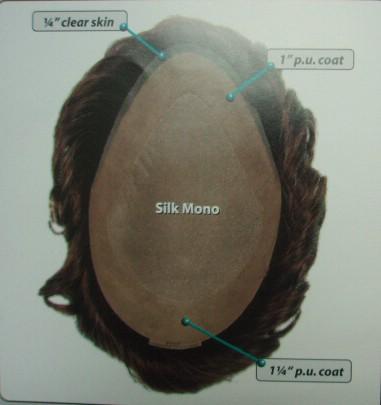 Human Hair Silk Mono Base Men's Toupee