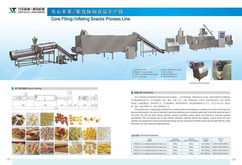 Inflating snacks process line