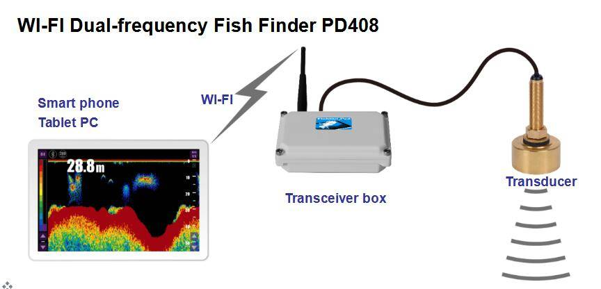 WiFi Functional Dual-Frequency Fish Finder Pd408