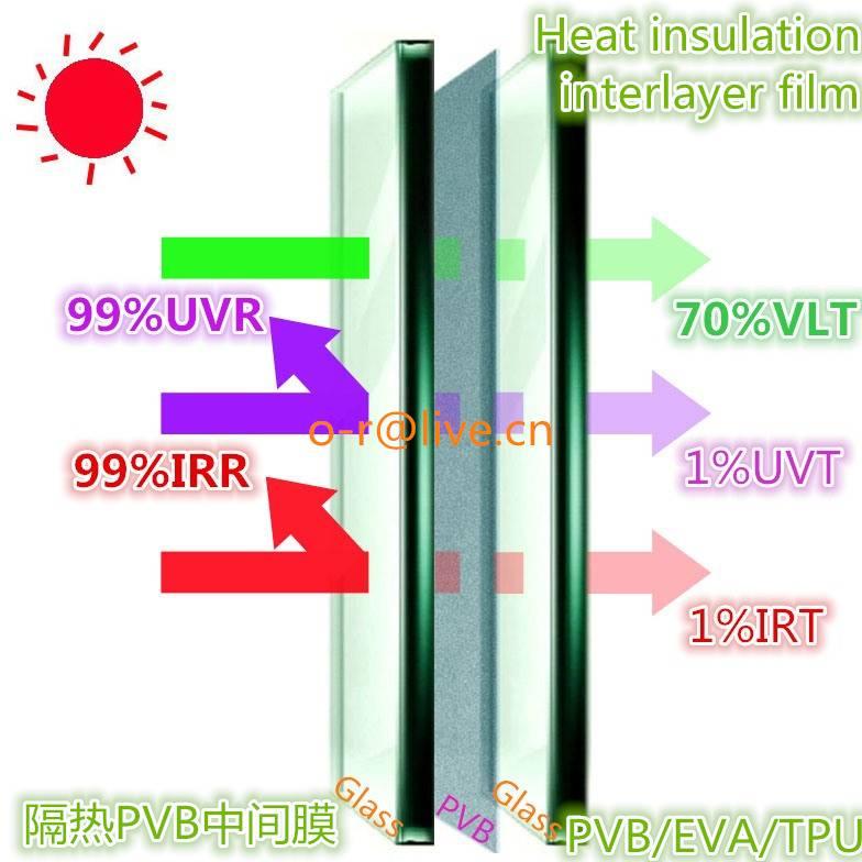 pvb heat insulation interlayer film