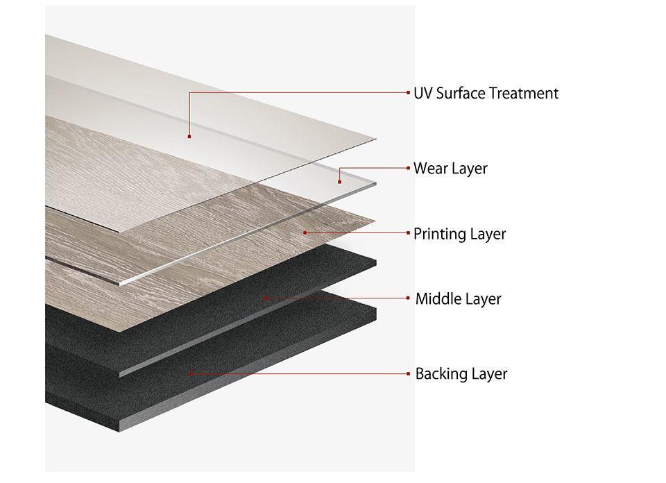 self-adhesive and click plastic lvt lvp luxury floor tiles vinyl pvc flooring