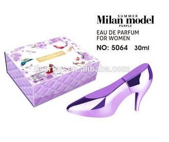 Milann Model