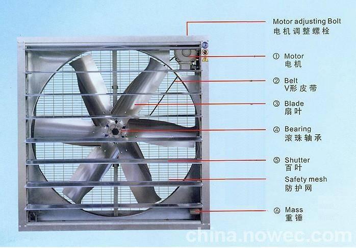 poultry exhaust fan/warehouse exhaust fan