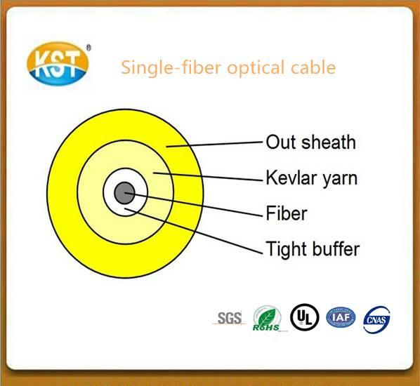Communication cable/single-fiber Single-fiber optical Cable for Indoor (GJFJV)