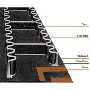 Corrugated Sidewall Conveyor Belt;