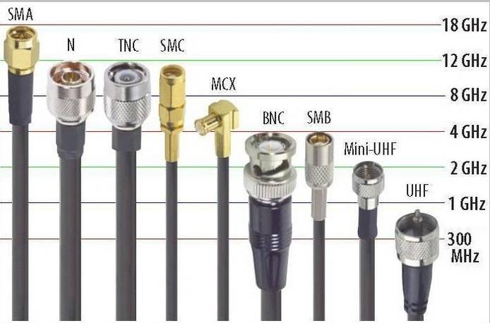 High Value MCX Male Plug to SMA,BNC,N Type, F,UHF,PAL TV,TV Female RG316 Pigtail connector