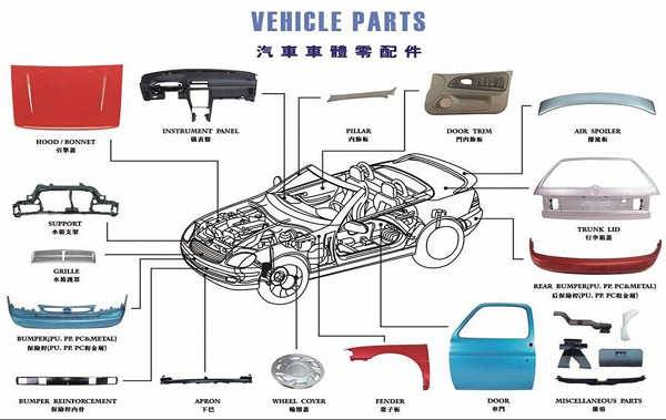 Automotive Engineering Plastics(ABS,PC/ABS,PP, Nylon PA6 PA66)