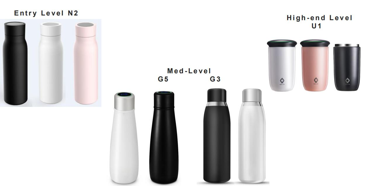 2020 Hot Sale Stainless Steel Smart Water Bottle Thermos Flask 400ml
