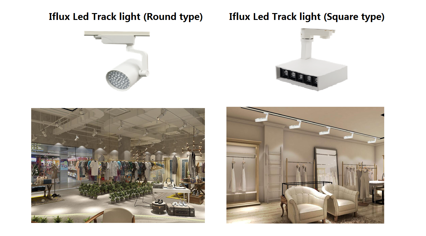 Iflux Led Track light Round Type