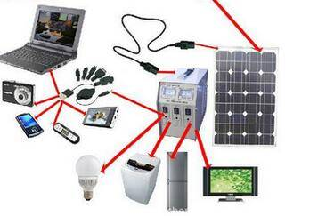 off-Grid Solar Energy Power Generation