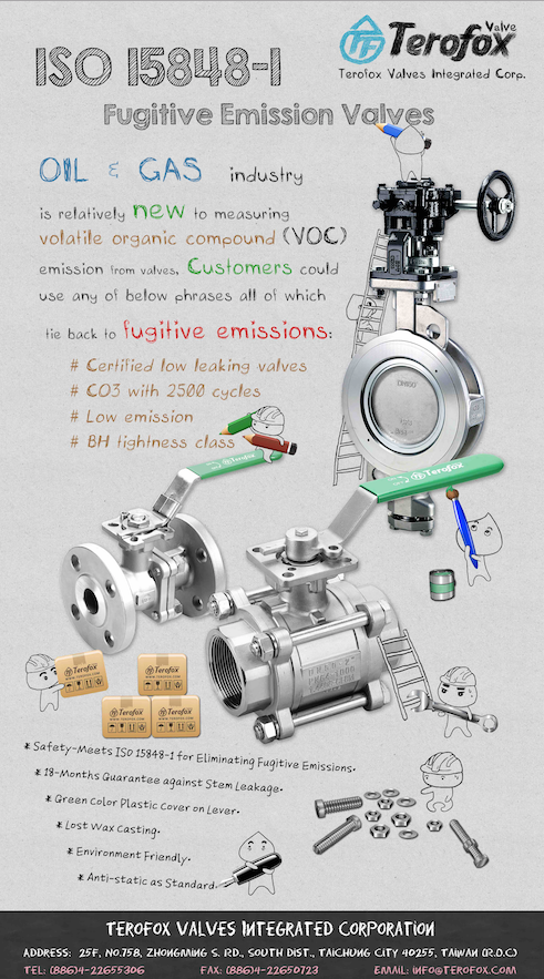 ISO15848 Low Emission/Fugitive emission