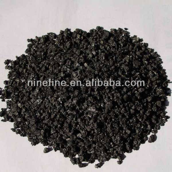Carbon Additive with 93% carbon