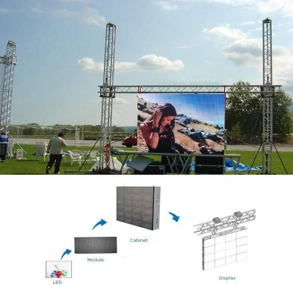 Rental LED Screen P16mm